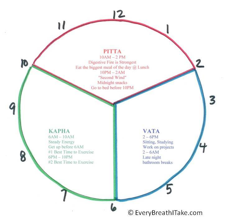 Energy-Clock-with-copyright